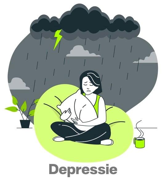 Depressie AHC-Chen