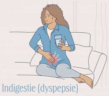 Indigestie dyspepsie acupunctuur
